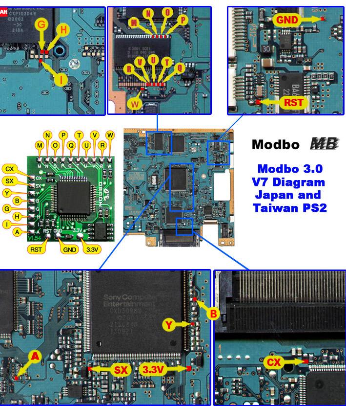 Modbo 5.0 V7 PS2 diagram