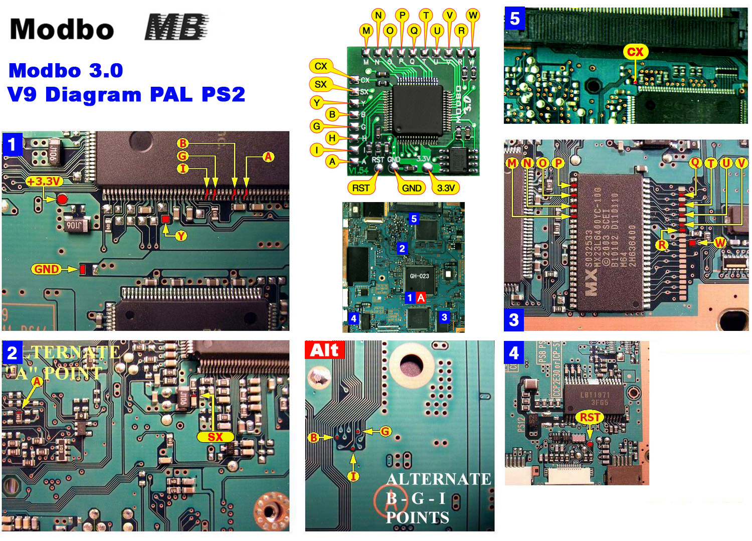Slim Ps2 Wiring Diagram Manual E Books Schematic Libraryhereu0027s A Link To The Modbo