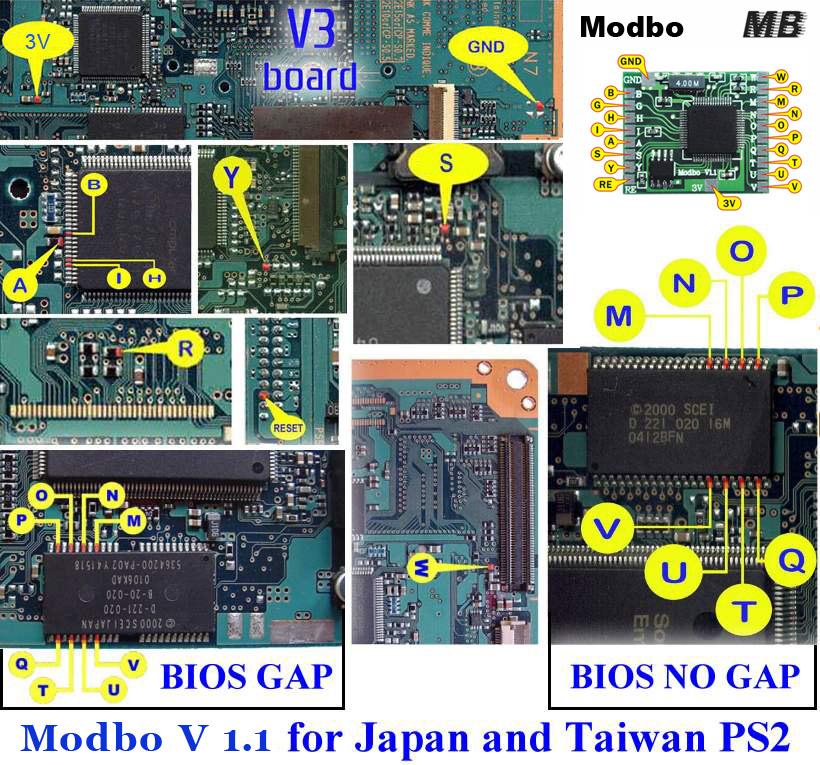V3 Modbo installation diagram