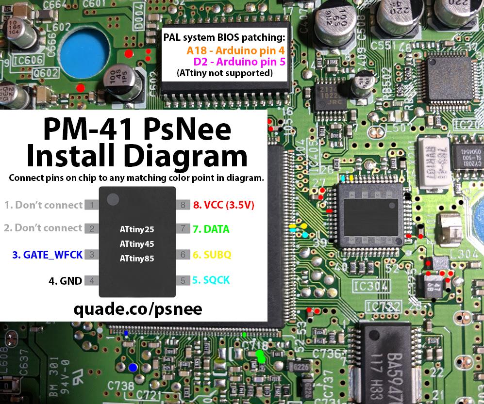 PM-41 PsNee installation diagram