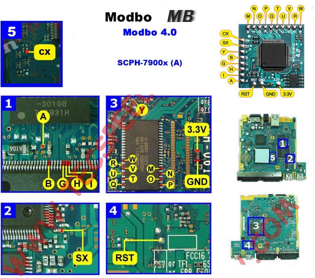 V16 Modbo installation diagram