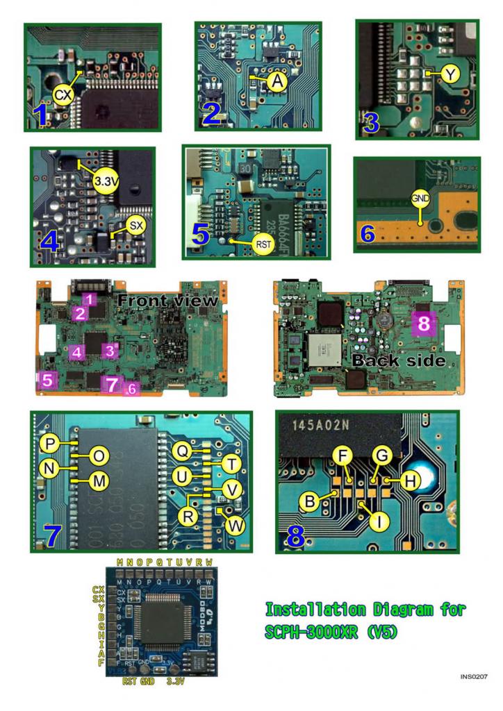 V5 Modbo installation diagram