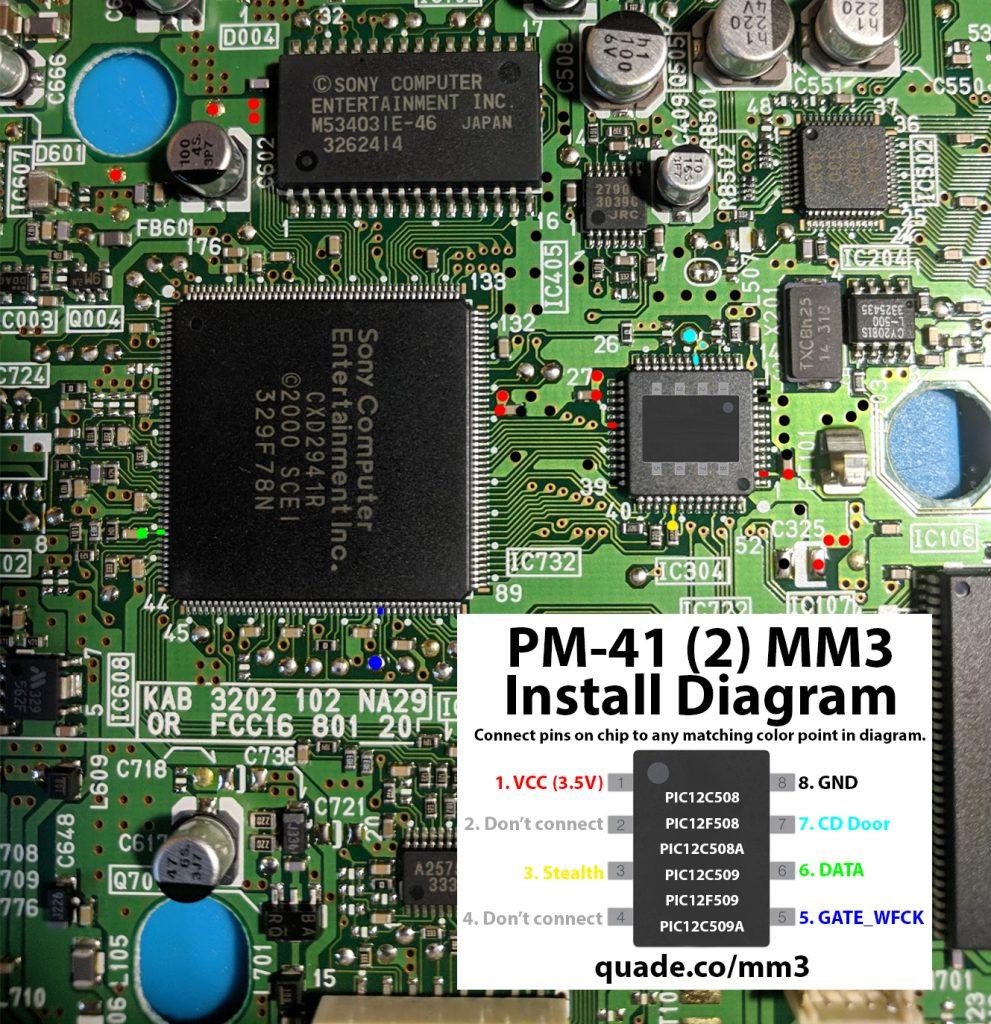 PM-41 (2) MM3 installation diagram