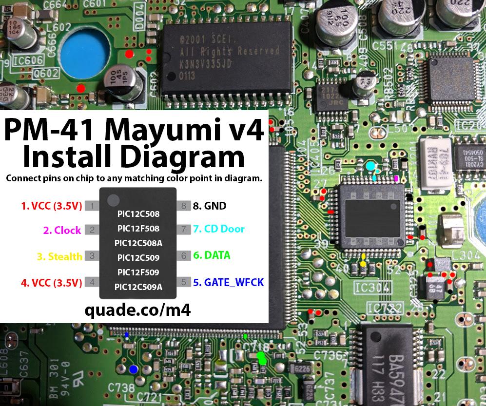 PM-41 Mayumi v4 installation diagram